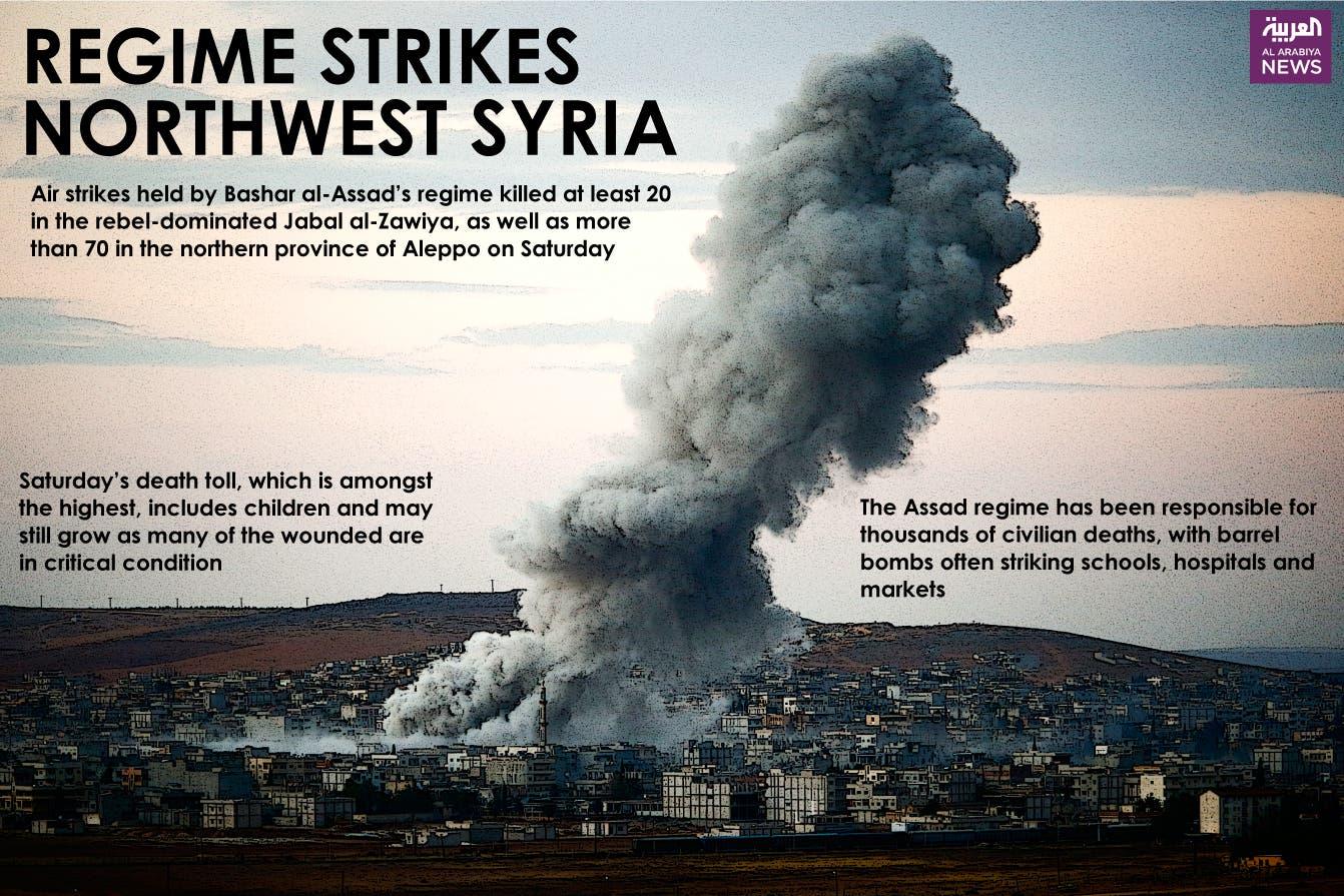 Infographic: Regime strikes northwest Syria