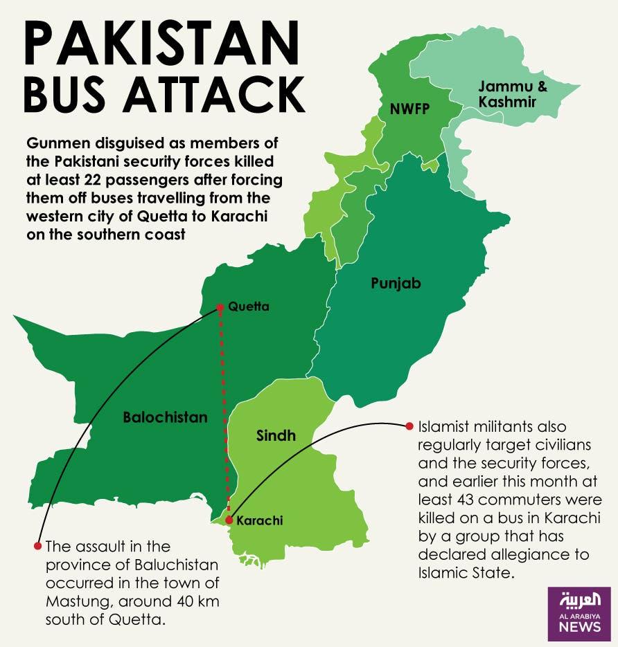 Infographic: Pakistan bus attack