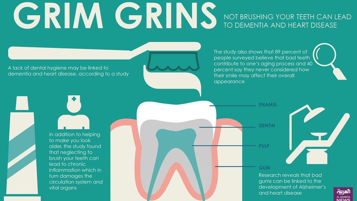 Infographic: Grim grins