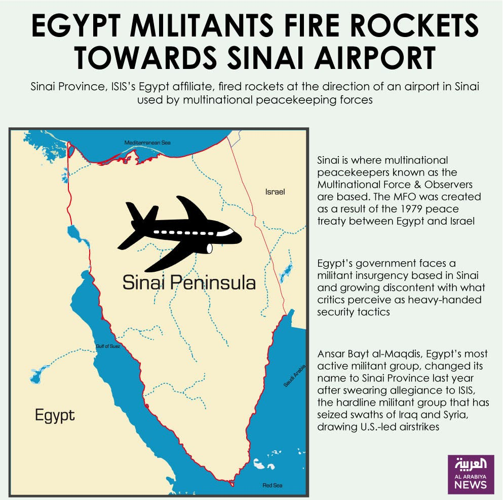 Infographic: Egypt militants fire rockets towards Sinai airport