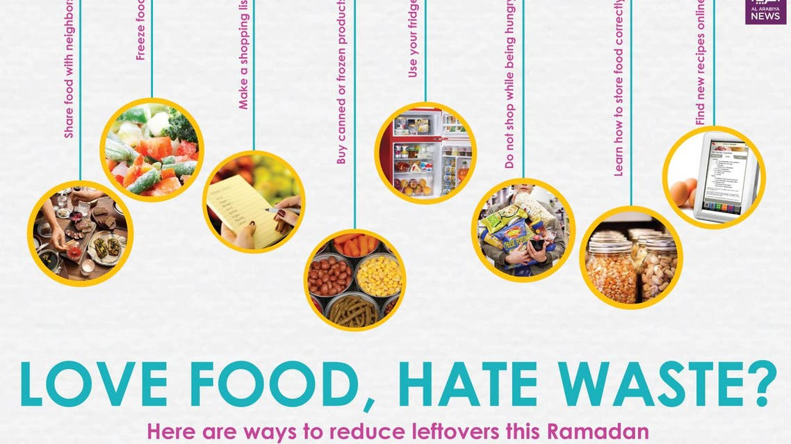 Infographic: Love food, hate waste?