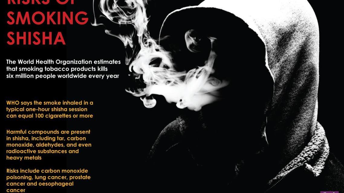 Infographic: Risks of smoking shisha