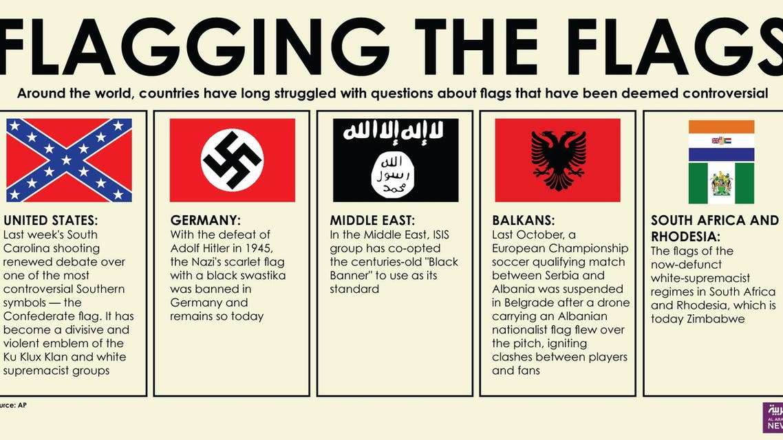Infographic: Flagging the flags