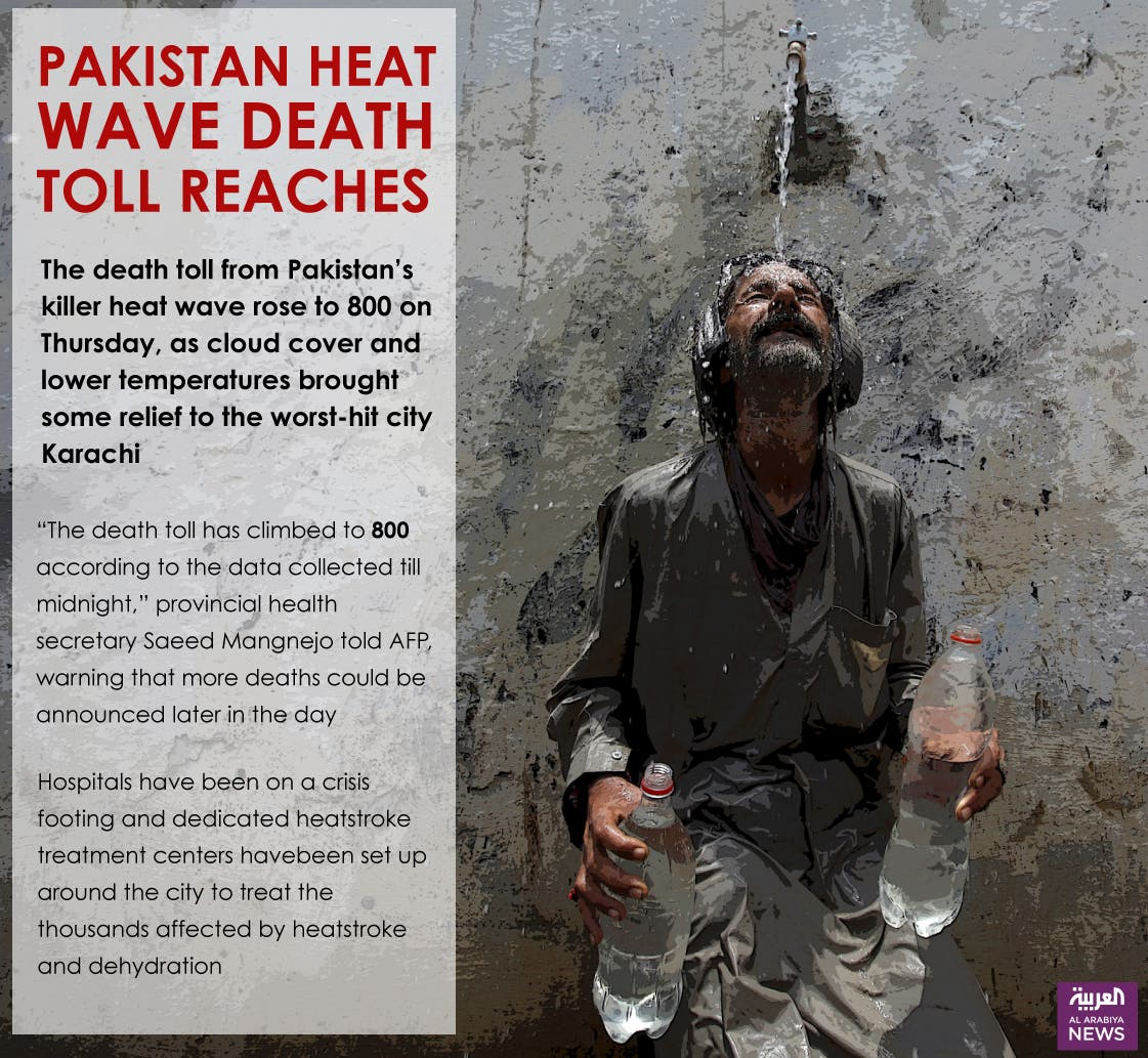 Infographic: Pakistan heat wave death toll reaches 800