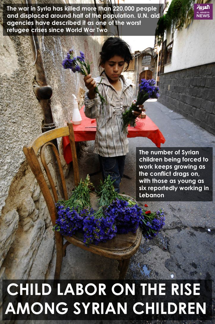 Infographic: Child labor on the rise  among Syrian refugees