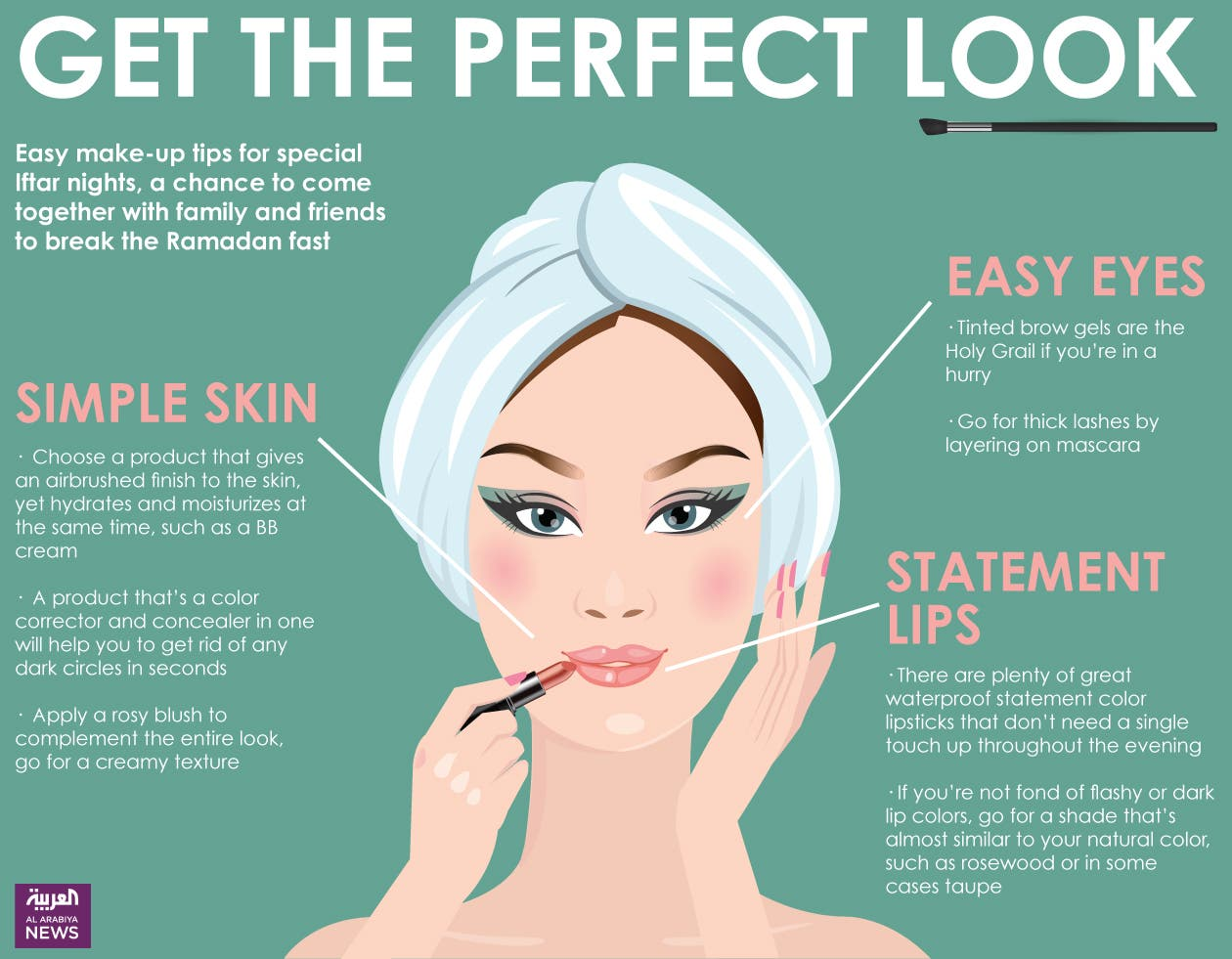 Infographic: Get the perfect look