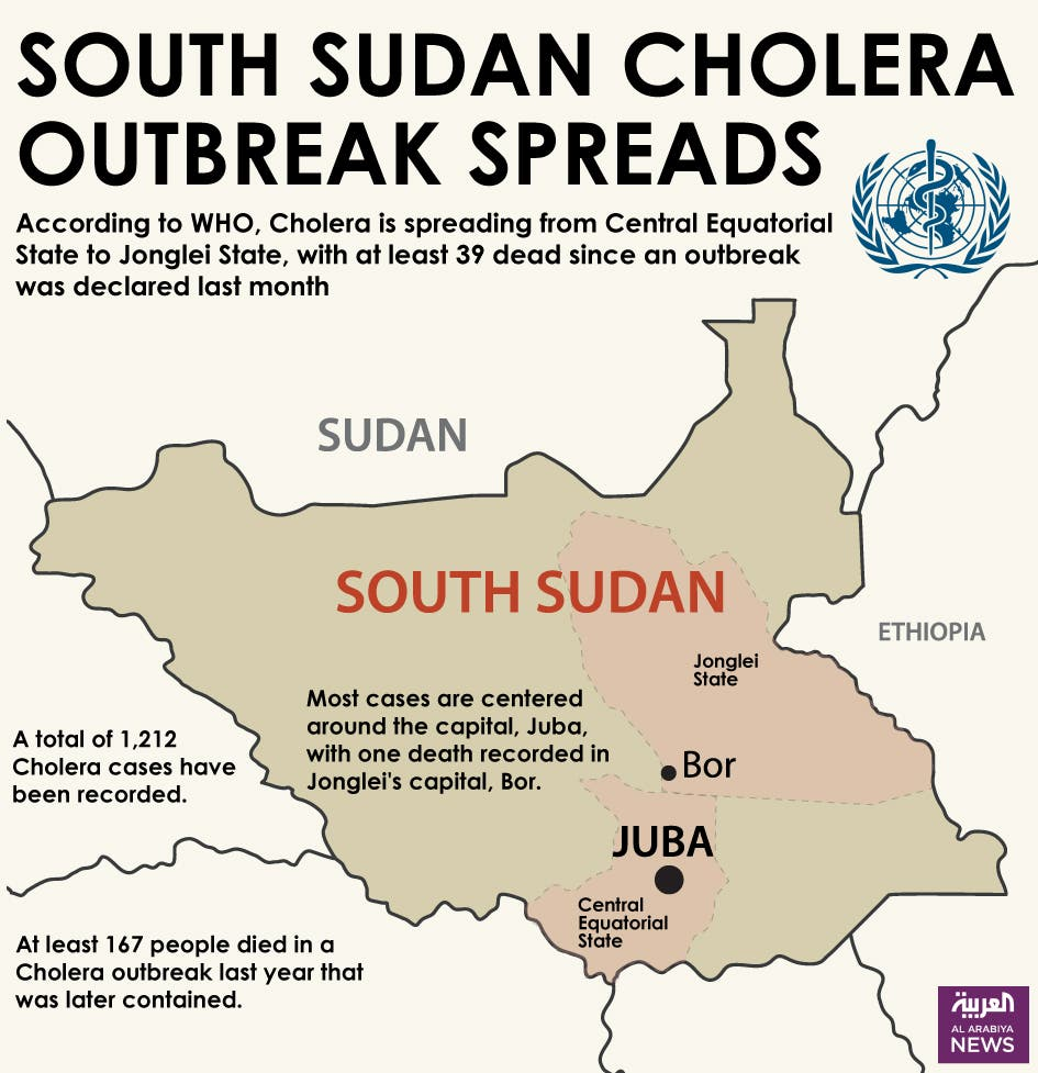 Infographic: South Sudan Cholera outbreak spreads