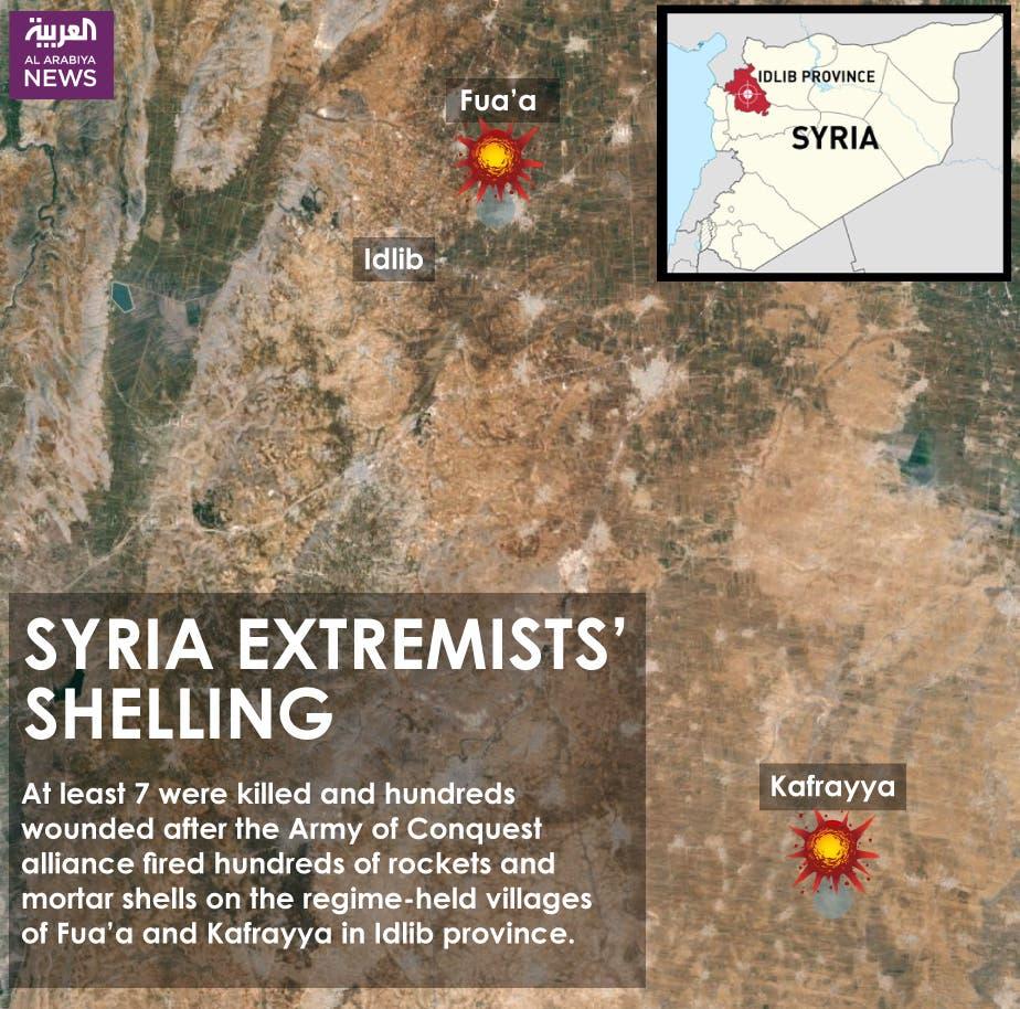 Infographic: Syria extremists' shelling