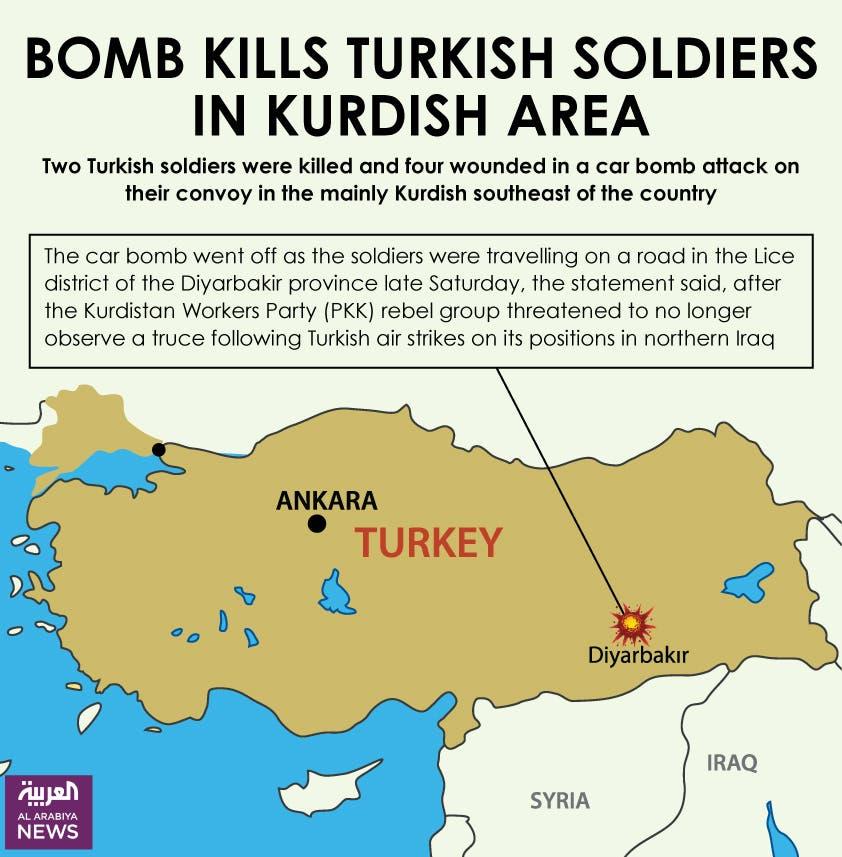 Infographic: Bomb kills Turkish soldiers in Kurdish area