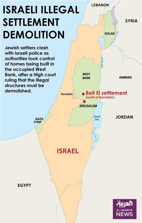 Infographic: Israeli illegal settlement demolition