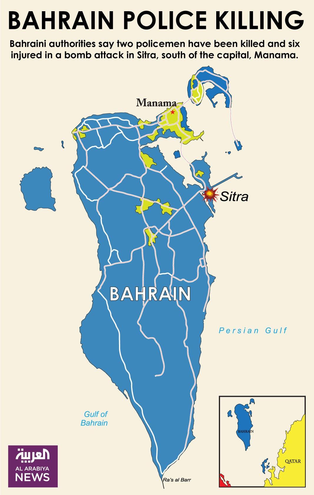 Infographic: Bahrain police killing