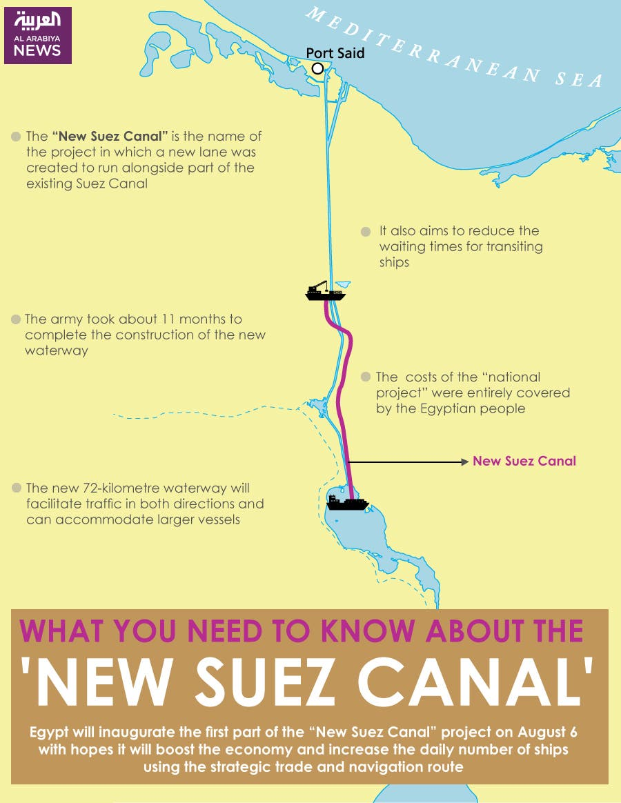 Infographic: What you need to know about the 'New Suez Canal'