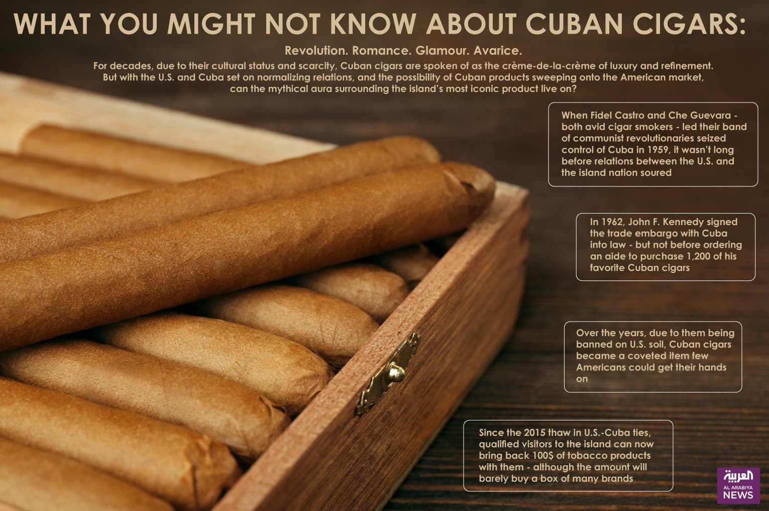 Infographic: What you might not know about Cuban cigars