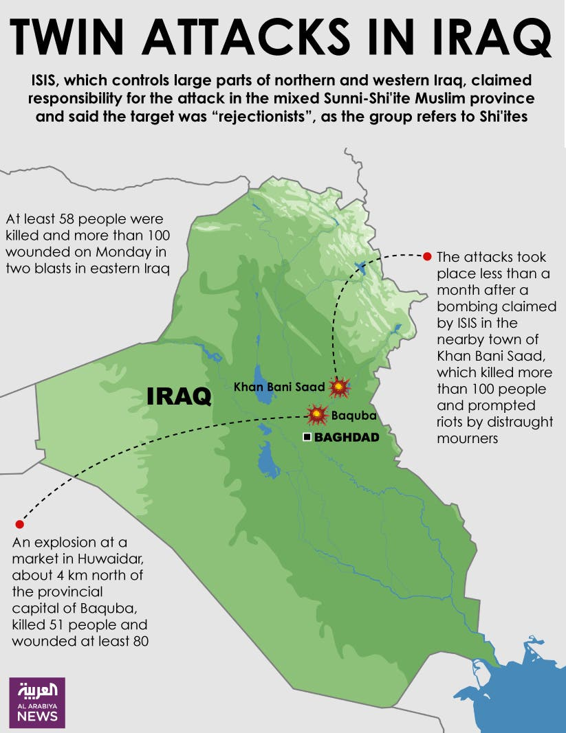 Infographic: Twin attacks in Iraq