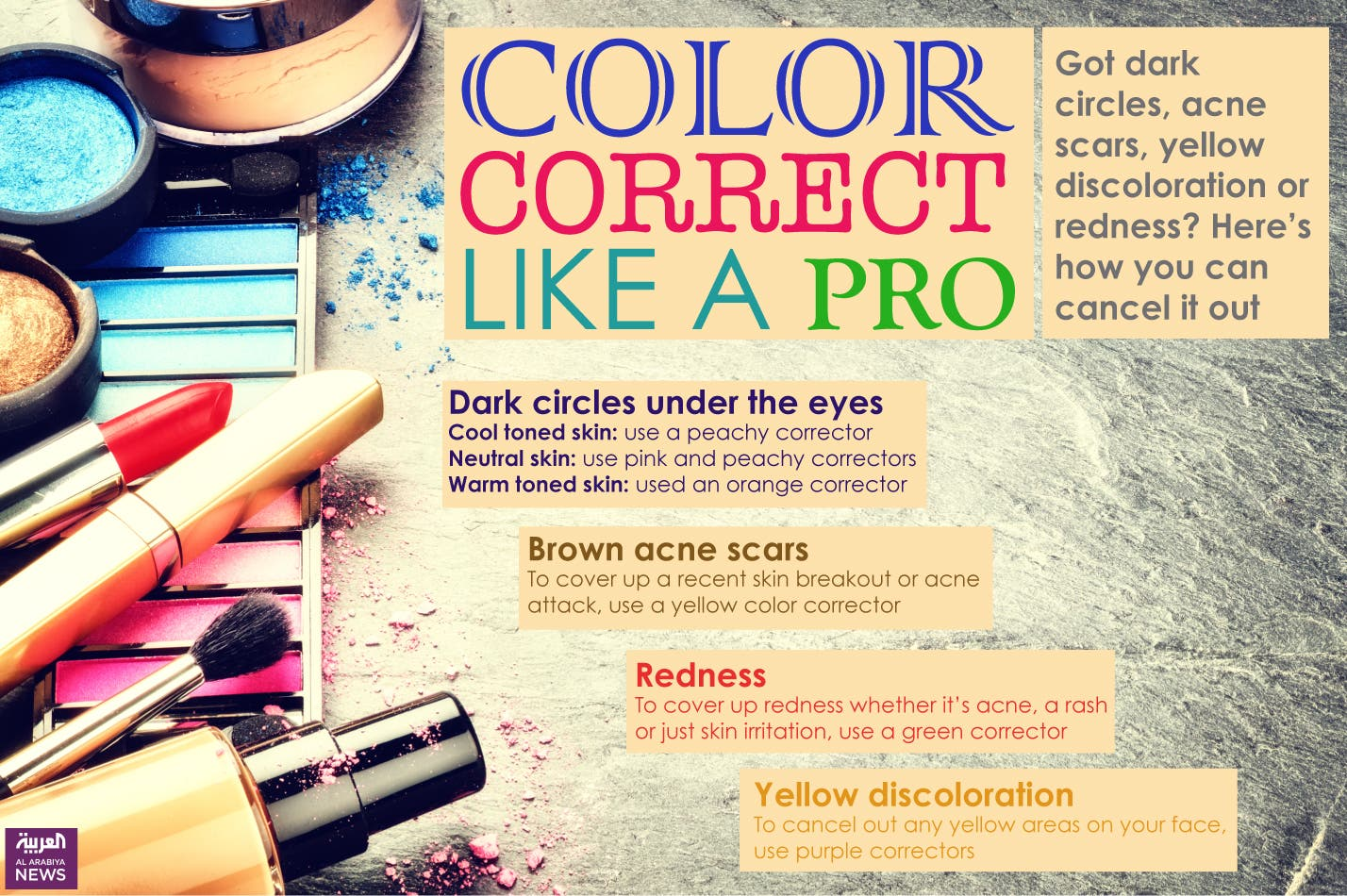 Got Dark Circles Or Redness Here S How To Color Correct Like A Pro Al Arabiya English