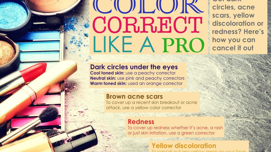 Infographic: Color correct like a pro