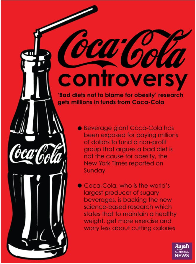 coca colas buisness strategy Introduction and summary of the company coca cola is known as soft drink of the world (bell, 2004) it was invest by dr john pemberton, who was a pharmacist in atlanta.