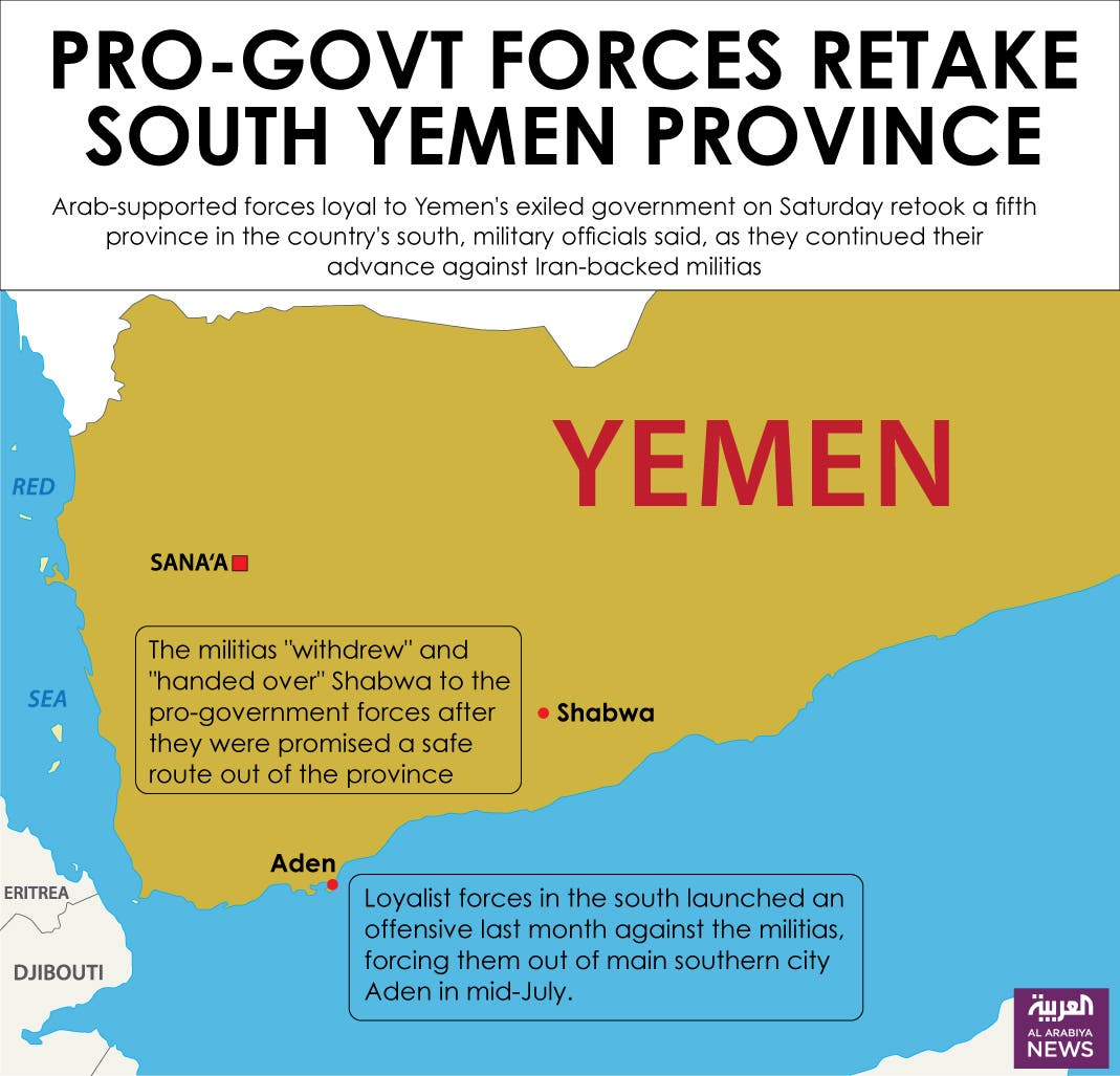 Infographic: Pro-govt forces retake south Yemen province