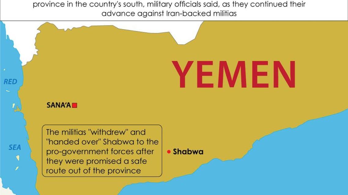 Infographic: Pro-govt forces retake south Yemen province