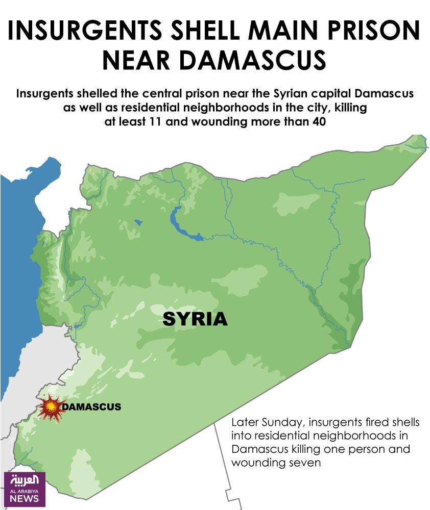Infographic: Insurgents shell main prison near Damascus