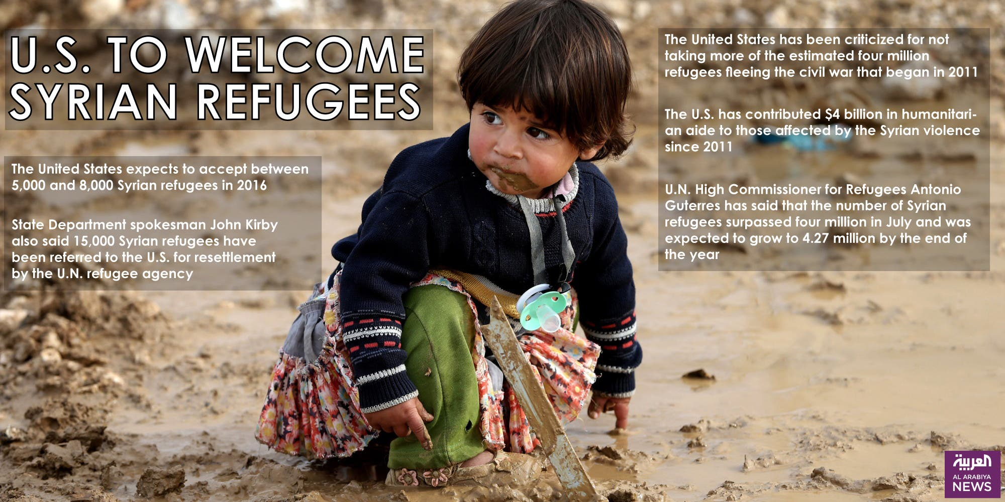Infographic: U.S. to welcome Syrian refugees