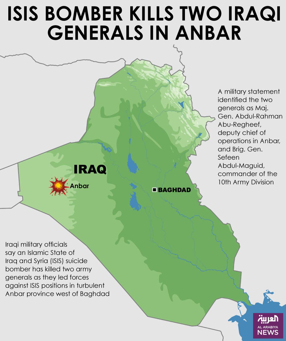 Infographic: ISIS bomber kills two Iraqi generals in Anbar