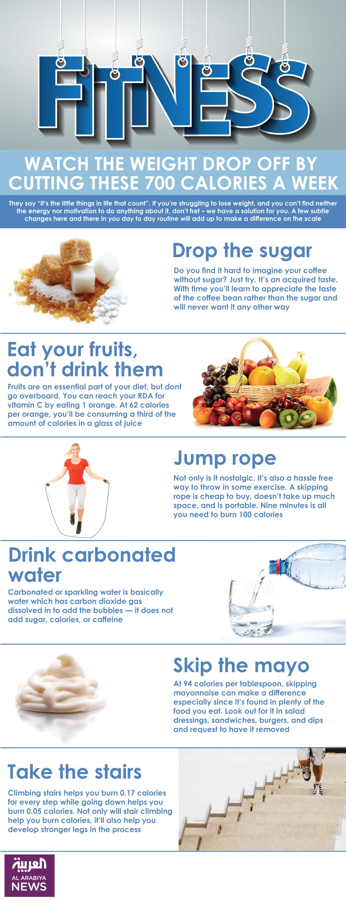 Infographic: Watch the weight drop off by cutting these 700 calories a week