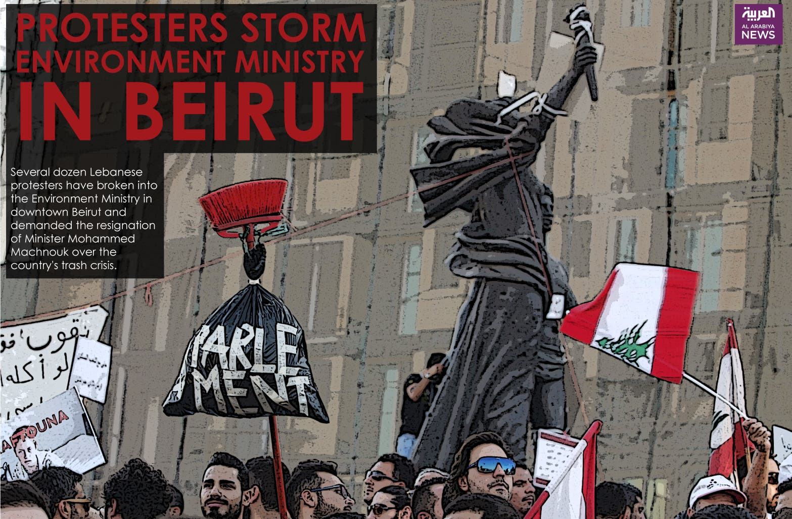 Infographic: Protesters storm environment ministry in Beirut