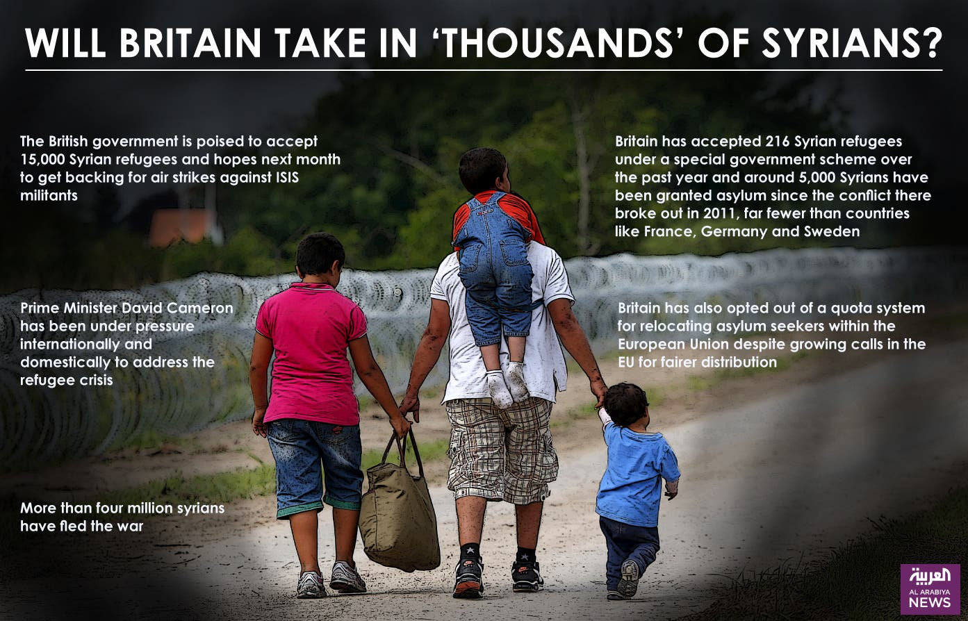 Infographic: Will Britain take in 'thousands' of Syrians?
