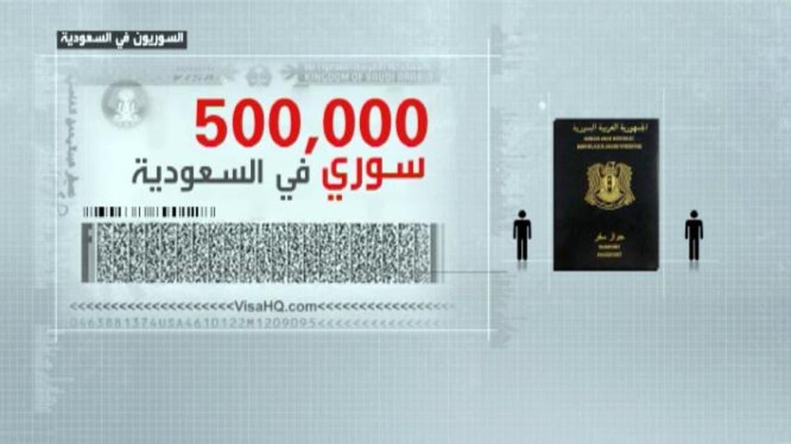 500 الف سوري في السعودية