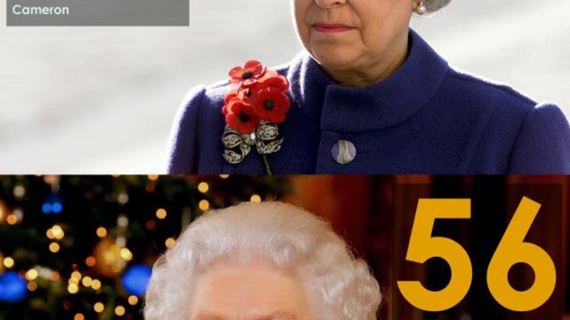 Infographic: Queen Elizabeth II's reign in figures