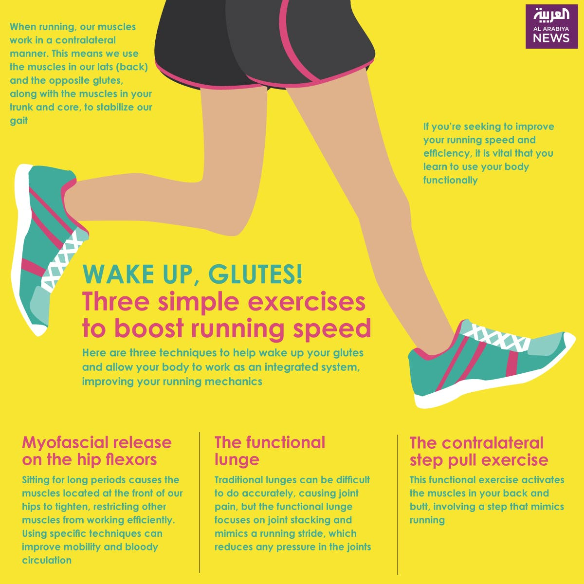 Wake Up Glutes Three Simple Exercises To Boost Running Speed Al