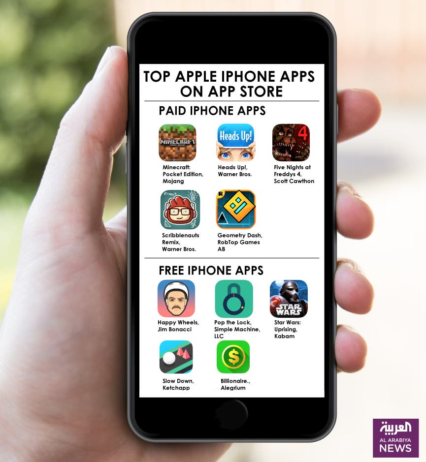 Infographic: Top Apple iPhone apps on App Store