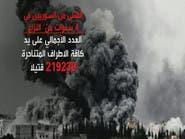 أكثر من 200 ألف قتيل بذمة نظام الأسد في حربه ضد شعبه