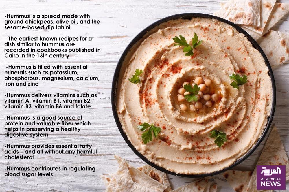 Infographic: Hummus