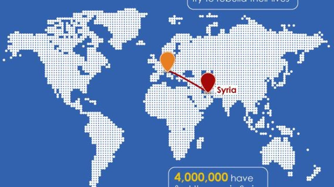 Infographic: Gulf states, G7 pledge $1.8 bln in refugee aid