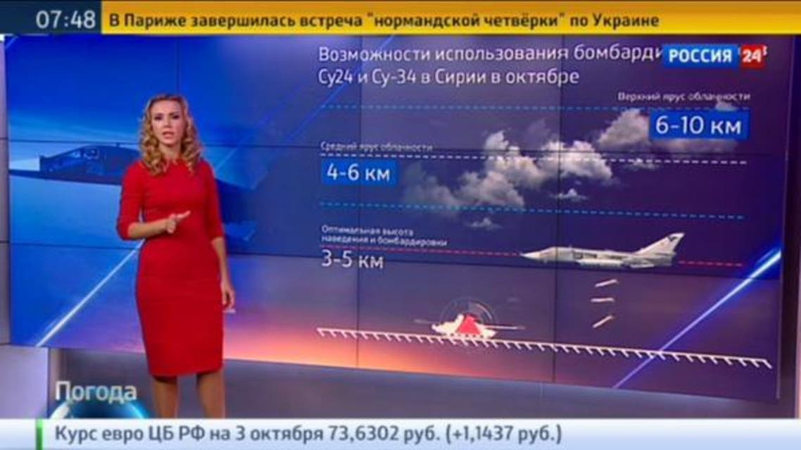 Russian weather forecaster syria bombing YouTube