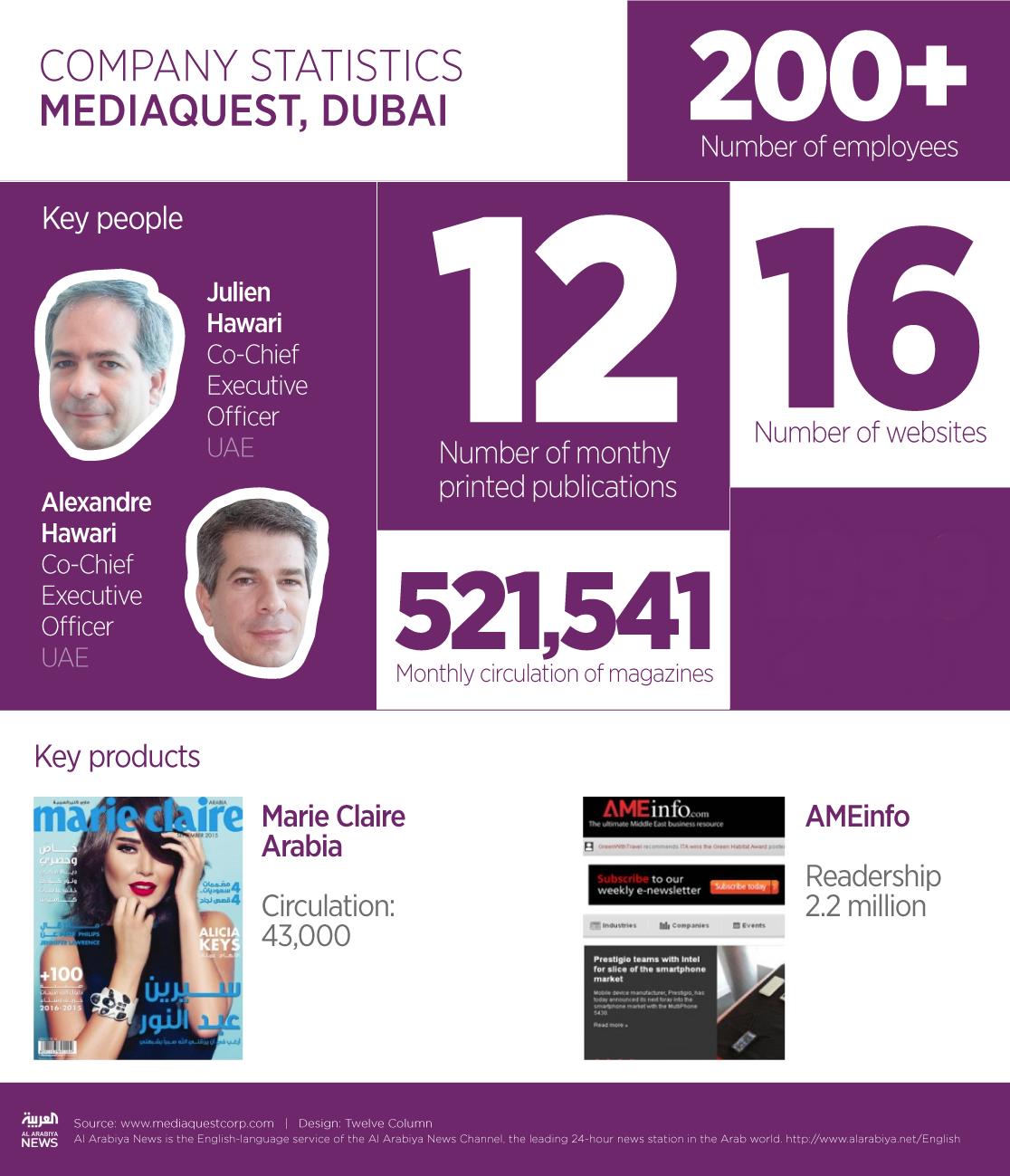 Media-Quest-Profile_Long edited