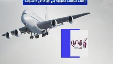 المنافسة الخليجية تعزز قلق شركات الطيران الأميركية