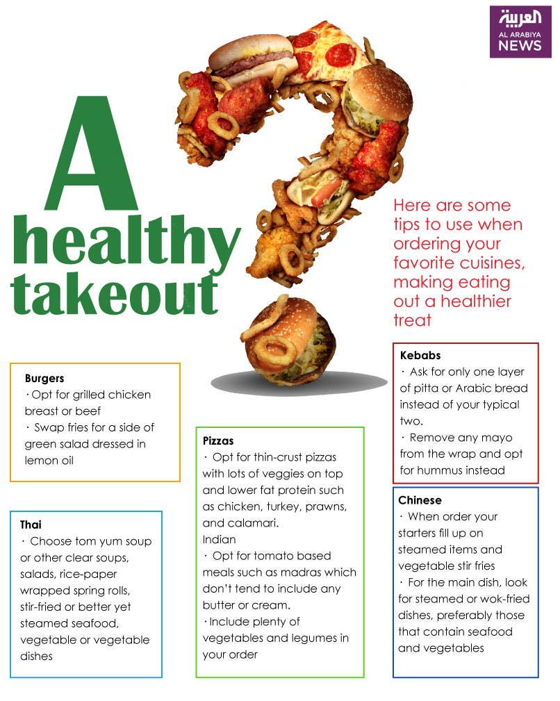 Infographic: A healthy takeout?