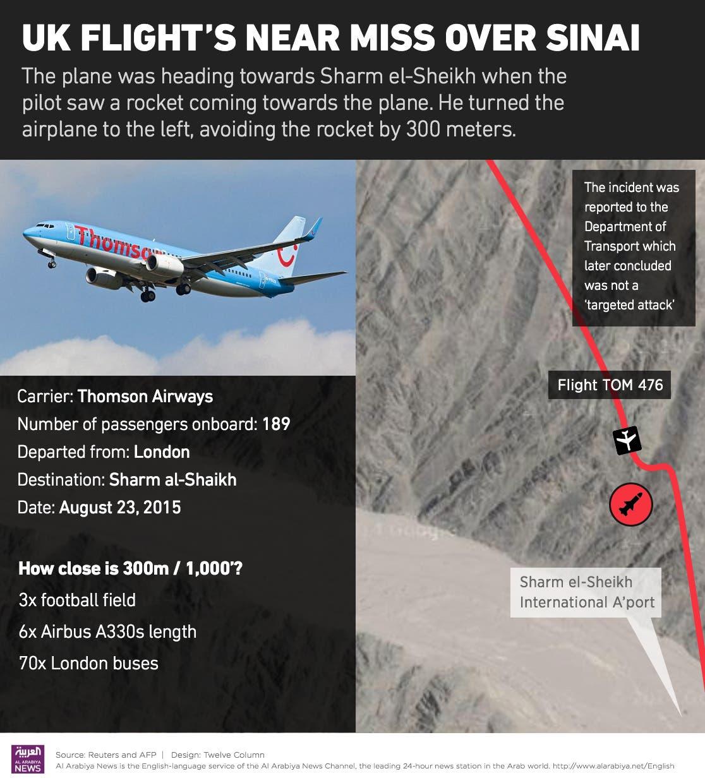 EGYPT Infographic UK Plane by Craig Willers / Al Arabiya News