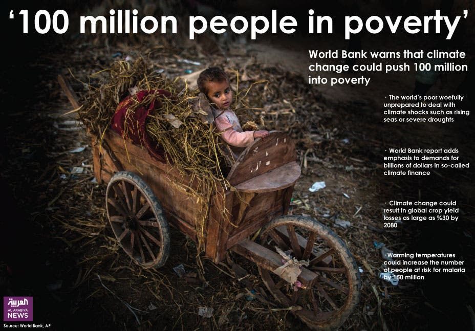 Infographic: 100 million people in poverty