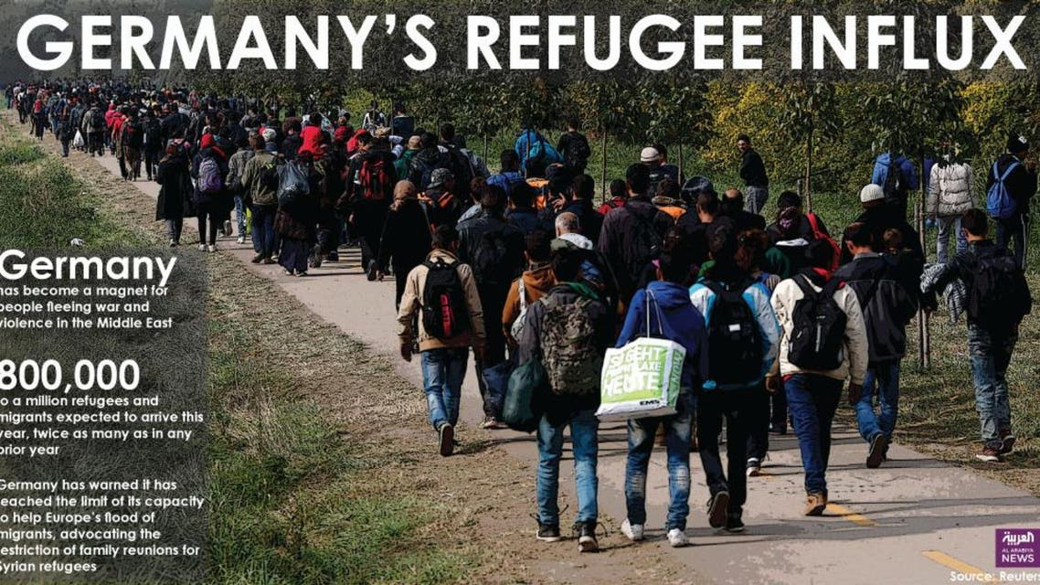 Infographic: Germany's refugee influx