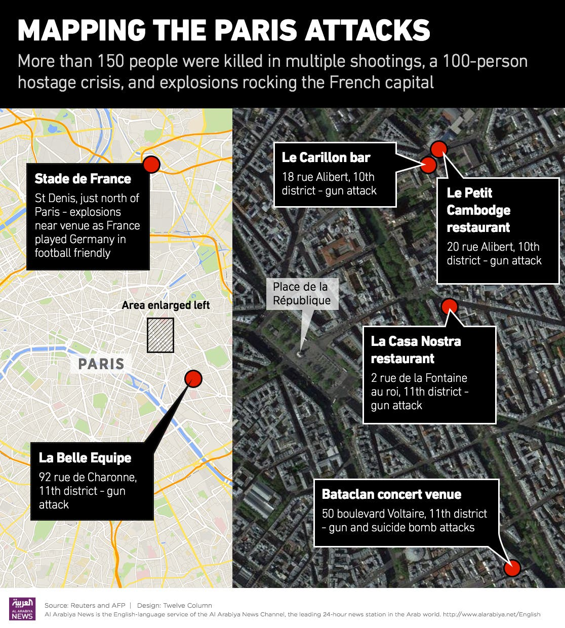 Infographic: Mapping the Paris attacks