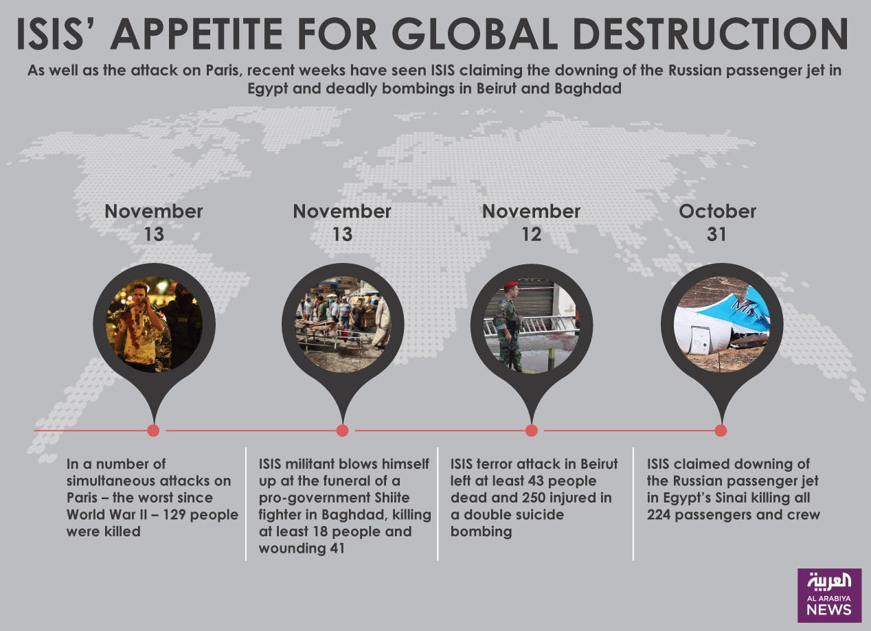 Infographic: ISIS' appetite for global destruction