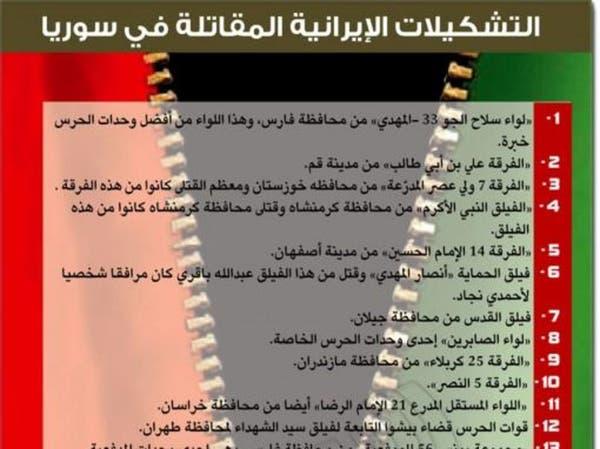 التفاصيل الكاملة للتشكيلات الإيرانية المقاتلة في #سوريا