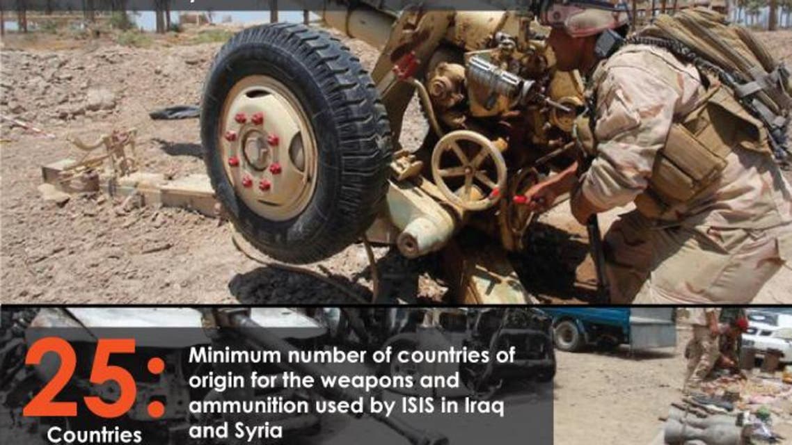 Infographic: Figures on ISIS arms and their origins