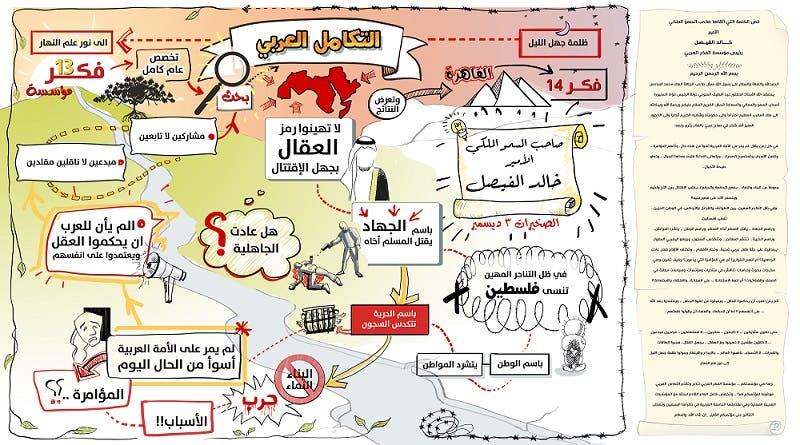 كلمة خالد الفيصل وفق المنهجية الجديدة المتبعة