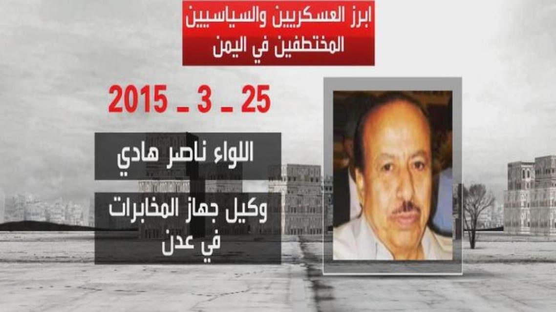 THUMBNAIL_ أبرز المعتقلين في سجون الحوثيين