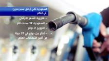 السعودية أنفقت أكثر من 100 مليار دولار على الدعم بـ2015